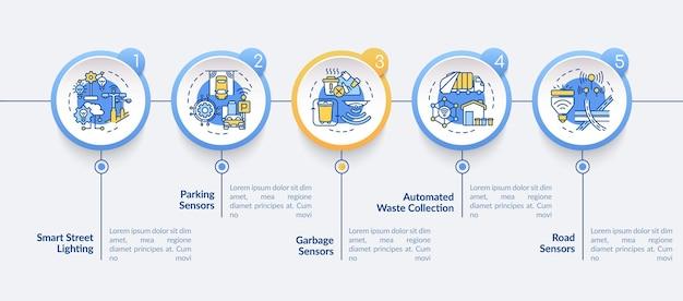 Plantilla de infografía de vector de componentes de ciudad inteligente. elementos de diseño del esquema de presentación del sistema de seguimiento. visualización de datos con 5 pasos. gráfico de información de la línea de tiempo del proceso. diseño de flujo de trabajo con iconos de línea