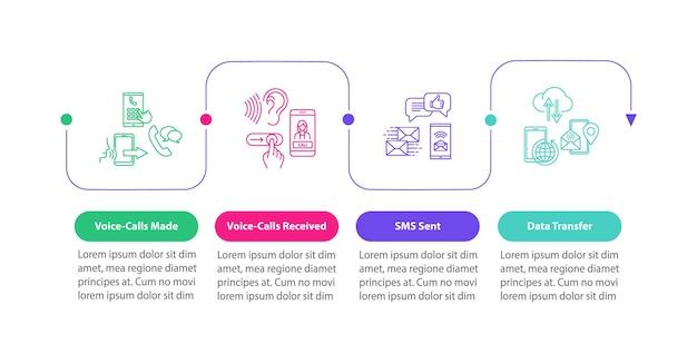 Plantilla de infografía de vector de comunicación móvil. elementos de diseño de presentación de llamadas, sms y transferencia de datos. visualización de datos en 4 pasos. gráfico de la línea de tiempo del proceso. diseño de flujo de trabajo con iconos lineales