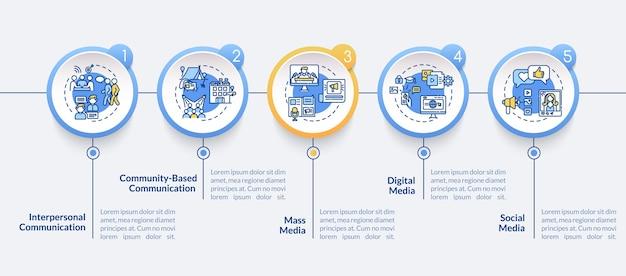 Plantilla de infografía vectorial de canales de comunicación
