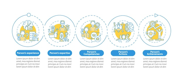 Plantilla de infografía vectorial de componentes de marca personal. elementos de diseño de presentación de carrera en redes sociales. visualización de datos con 5 pasos. gráfico de la línea de tiempo del proceso. diseño de flujo de trabajo con iconos lineales