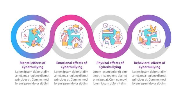 Plantilla de infografía vectorial de resultados de acoso cibernético. elementos de diseño de presentación de efectos emocionales y mentales. visualización de datos en 4 pasos. gráfico de la línea de tiempo del proceso. diseño de flujo de trabajo con iconos lineales
