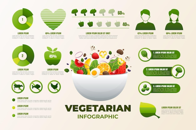 Plantilla de infografía vegetariana degradada