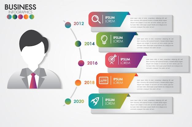 Plantilla de infografías 5 pasos para presentación con 5 opciones.