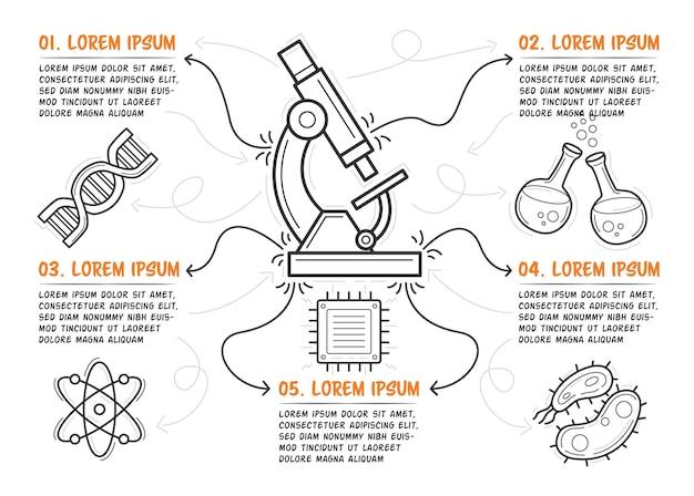 Plantilla de infografías de ciencia. microscopio dibujado a mano en el centro. cinco pasos con descripción. ilustración vectorial.