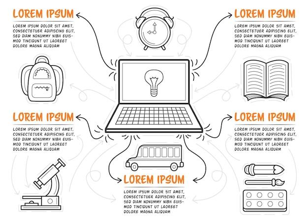 Plantilla de infografías de educación regreso a la escuela. cinco pasos con descripción. bosquejo de la computadora portátil en el centro. ilustración de vector dibujado a mano.