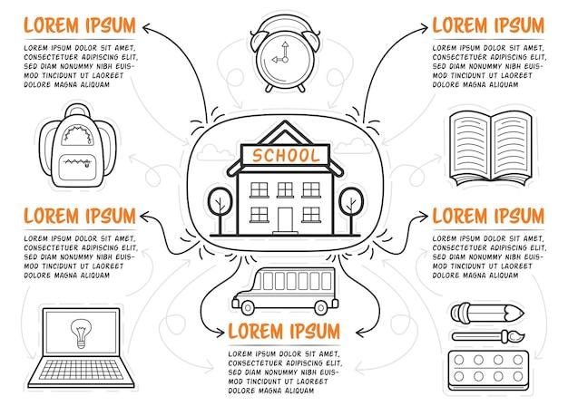 Plantilla de infografías de educación regreso a la escuela. cinco pasos con descripción. bosquejo del edificio de la escuela en el centro. ilustración de vector dibujado a mano.