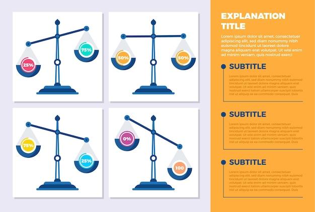 Plantilla de infografías de equilibrio