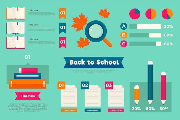 Plantilla de infografías escolares vintage