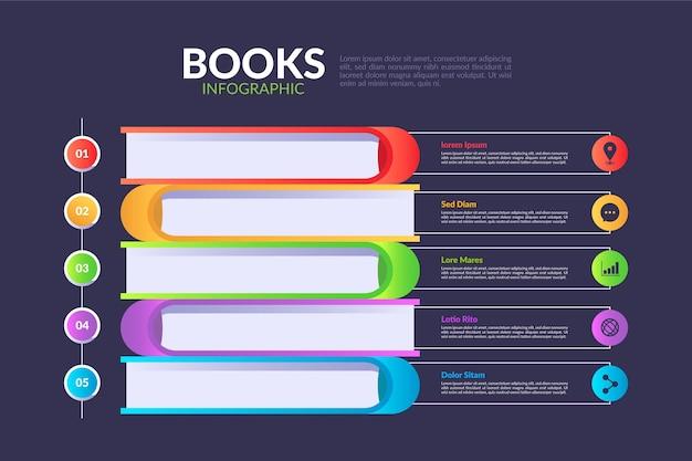Plantilla de infografías de libro degradado