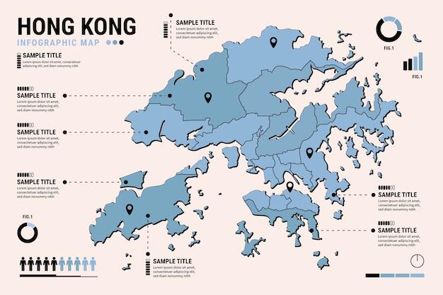 Plantilla de infografías de mapa de hong kong de diseño plano