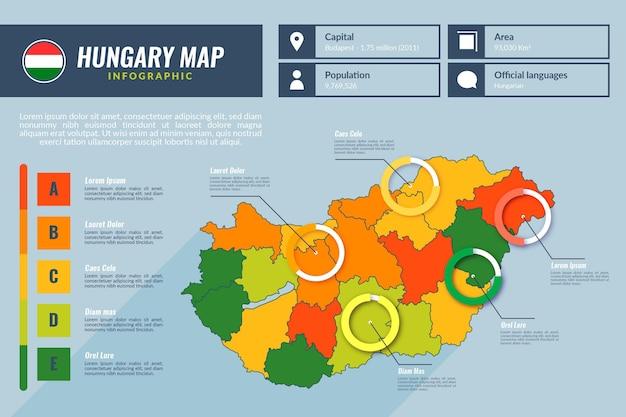 Plantilla de infografías de mapa de hungría de diseño plano