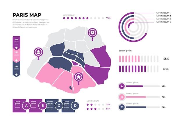 Plantilla de infografías de mapa de parís de diseño plano