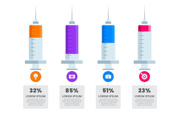 Plantilla de infografías médicas de diseño plano