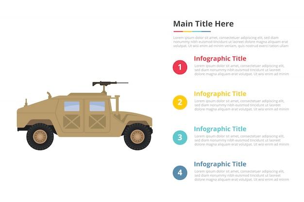 Plantilla de infografías militares de humvee con cuatro puntos.