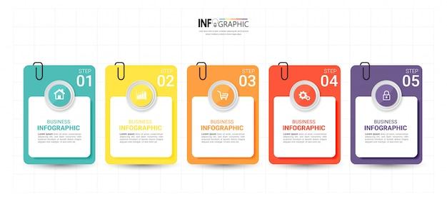 Plantilla de infografías de negocios con cinco pasos