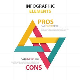 Plantilla infográfica colorida con pro y contra