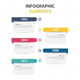 Plantilla infográfica con información anual