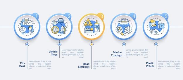 Plantilla infográfica de fuentes de microplásticos. elementos de diseño de presentación. visualización de datos con cinco pasos. gráfico de la línea de tiempo del proceso. diseño de flujo de trabajo con iconos lineales