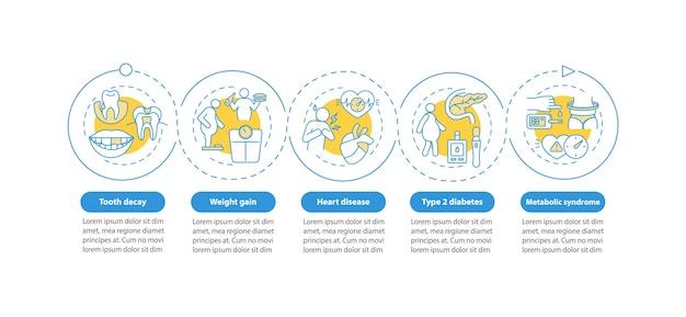 Plantilla infográfica de ingesta excesiva de azúcar
