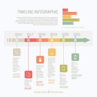Plantilla infográfica con línea de tiempo y gráfico