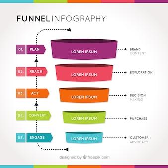 Plantilla infográfica de negocios con forma de embudo