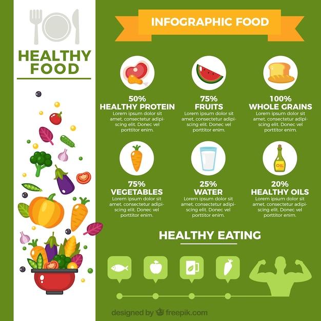 como vivir sano con vih