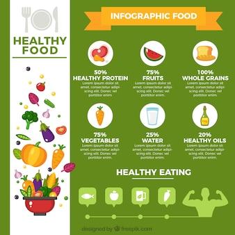 Plantilla infográfica sobre alimentos saludables