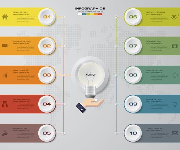 Plantilla de infografics de 10 pasos para la presentación.