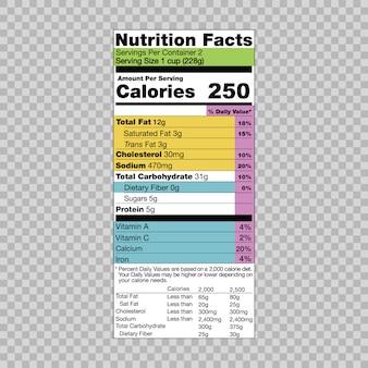 Plantilla de información de información nutricional para la etiqueta de alimentos