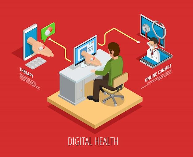 Plantilla isométrica digital de atención médica en línea