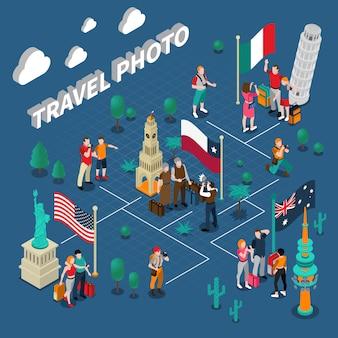 Plantilla isométrica de personas de viaje