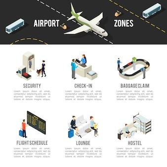 Plantilla isométrica de zonas de aeropuerto