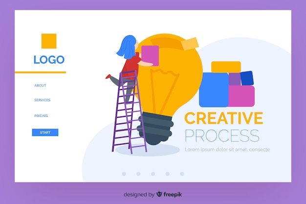Plantilla de landing page de proceso creativo