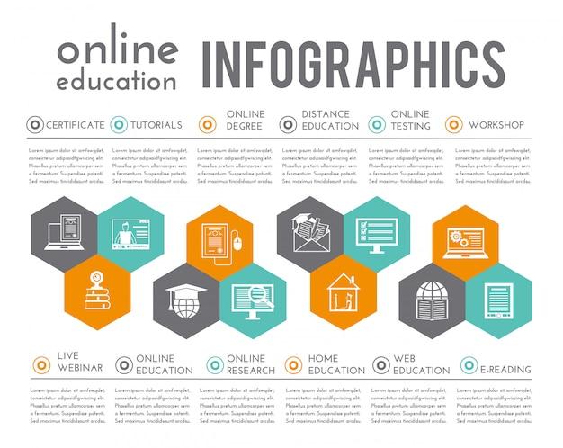 La plantilla en línea de la infografía de la educación con el certificado tutoriales grado distancia prueba elementos vector ilustración