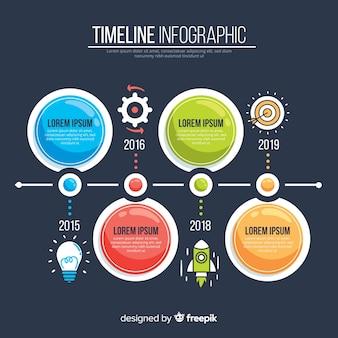Plantilla línea temporal infografía diseño plano
