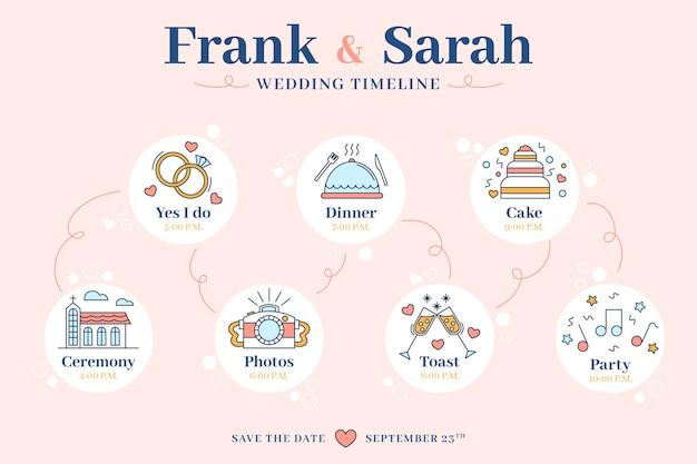 Plantilla de línea de tiempo de boda en estilo lineal