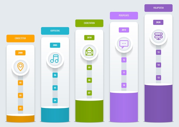 Plantilla de línea de tiempo colorida / se puede usar para web, elementos web, infografías, pancartas, publicidad, aplicaciones