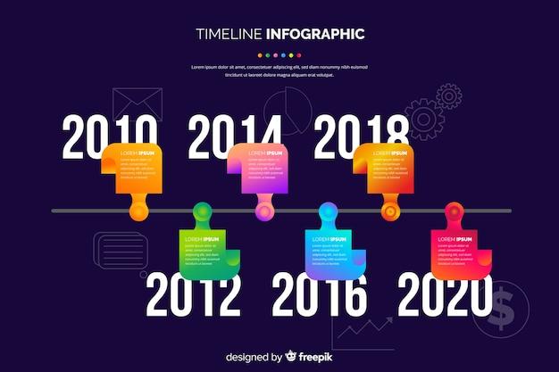 Plantilla de línea de tiempo infografía negocio plano