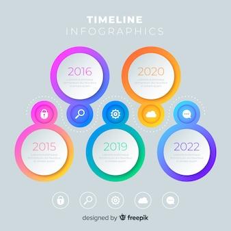Plantilla de línea de tiempo de infografía de proceso de plan periódico