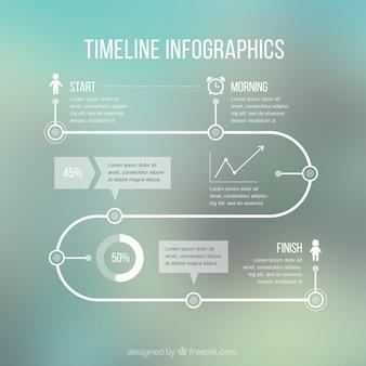 Plantilla de línea de tiempo infográfica