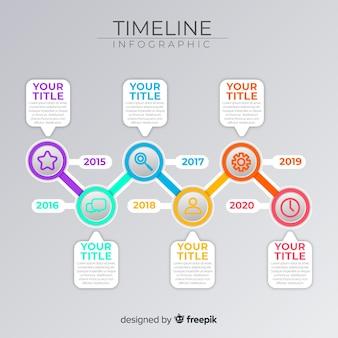Plantilla de línea de tiempo del proceso de marketing de infografía