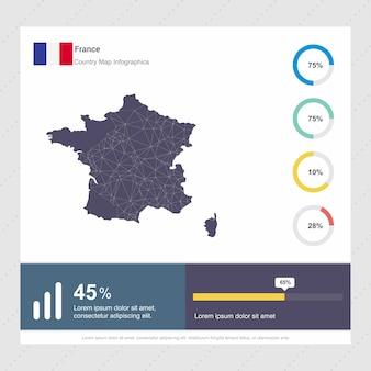 Plantilla de mapa y bandera de francia infografía