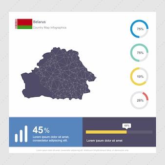 Plantilla de mapa de belarús y bandera infografía
