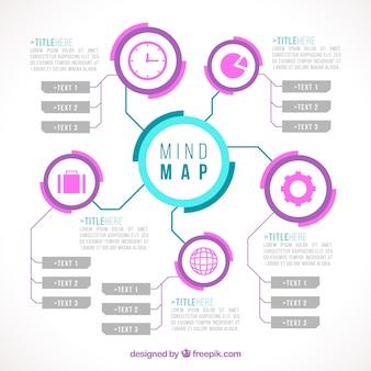 Plantilla de mapa conceptual con estilo