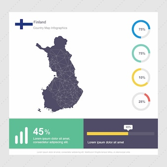 Plantilla de mapa de finlandia y bandera infografía