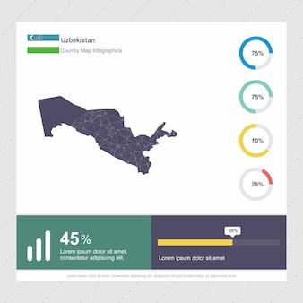 Plantilla de mapa de uzbekistán y bandera infografía