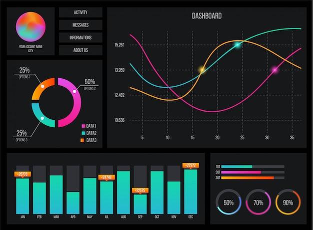 Plantilla de mercado de valores infografía tablero de instrumentos