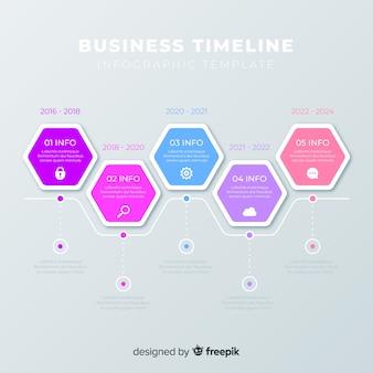 Plantilla de negocio de gráfico de evolución de marketing