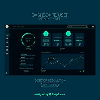 Plantilla de panel de control de administrador con diseño plano