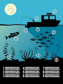 Plantilla de pesca de infografía